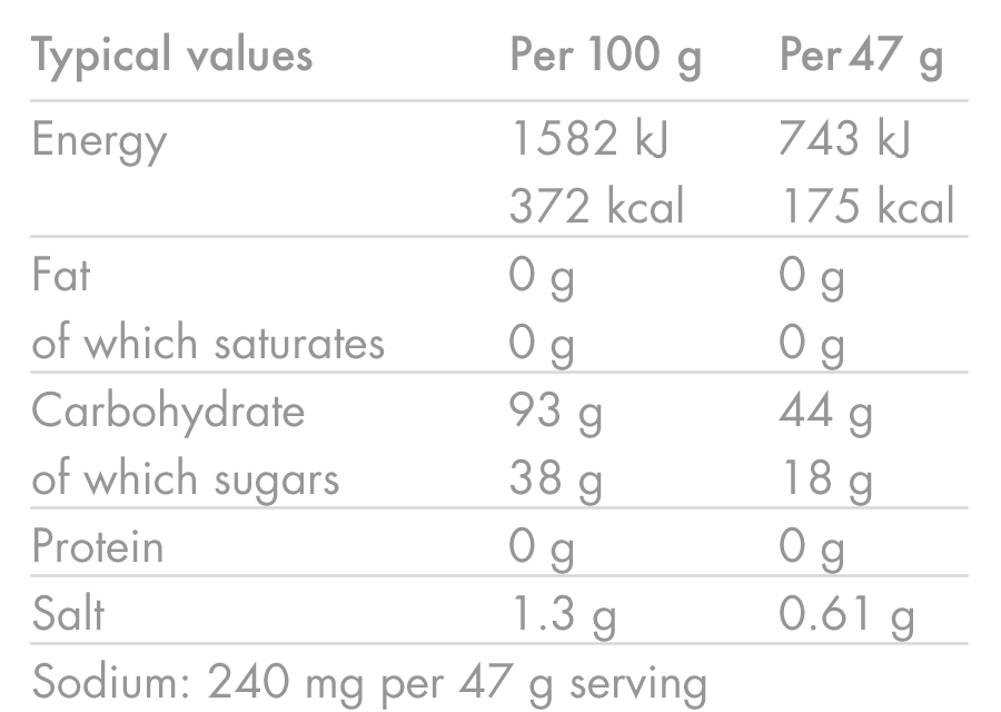products/Energy-Drink_ORANGE_Nutrition-Table_02.png