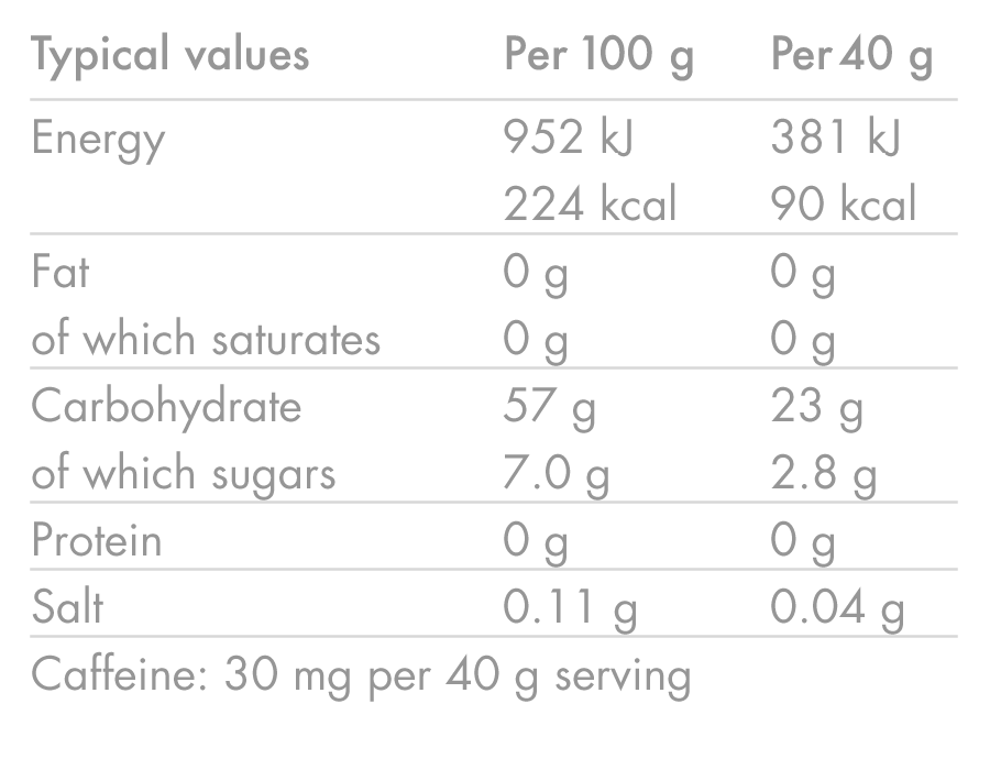 products/Energy-Gel-Caffeine_ORANGE_Nutrition-Table_01.png