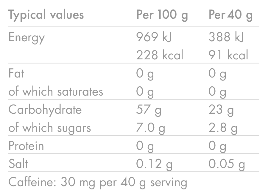 products/Energy-Gel-Caffeine_RASPBERRY_Nutrition-Table_02.png