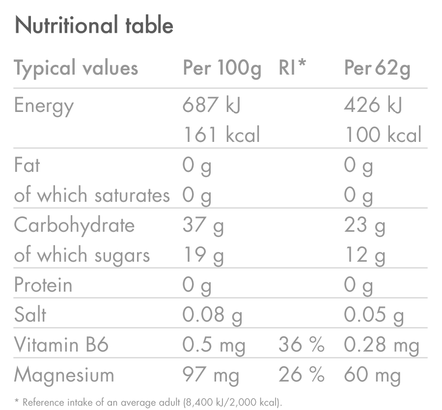 products/Energy-Gel-with-Slow-Release-Carbs_Orange_Nutrition-Table_01.png