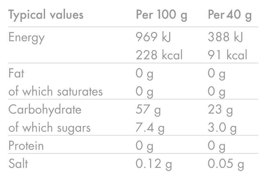 products/Energy-Gel_BERRY_Nutrition-Table_02_0217bda9-8f9e-460b-80b1-7e81d914bec8.png