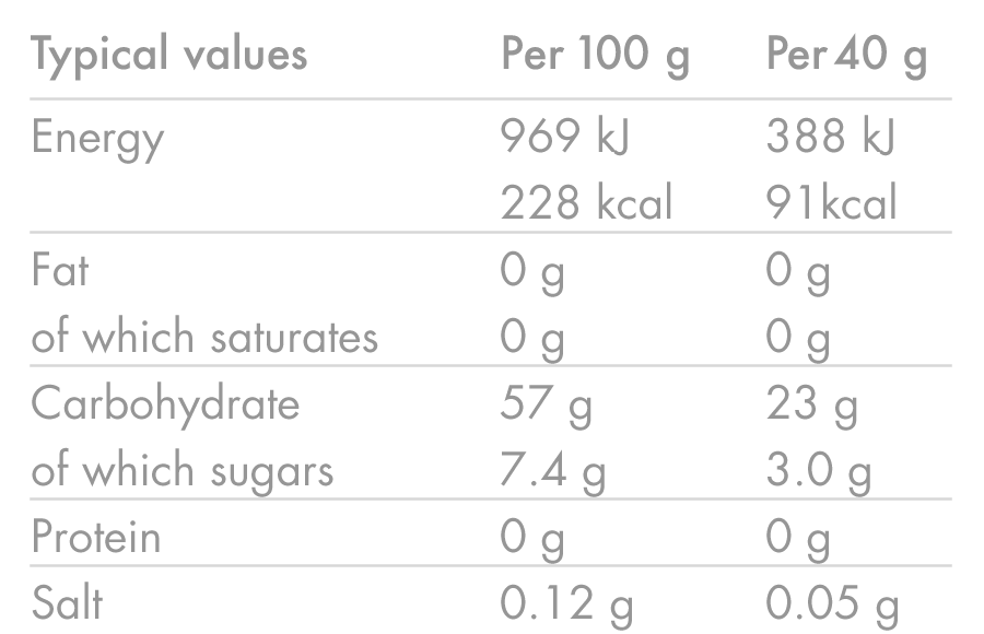 products/Energy-Gel_ORANGE_Nutrition-Table_02_083f65ec-3b18-4929-9772-323ec3a977fa.png