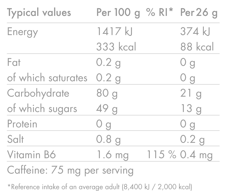 products/Energy-Gummies-Caffeine_Tropical_Nutrition-Table_02.png