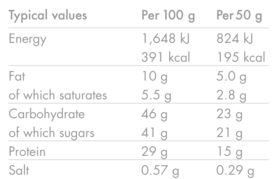 products/Recovery-Bar_BANANA-_-VANILLA_Nutrition-Table_02.png
