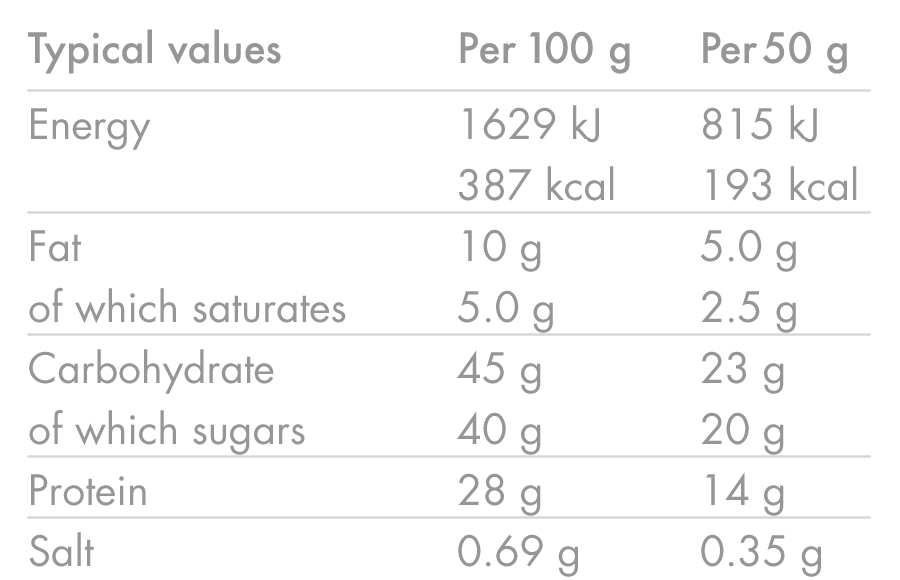 products/Recovery-Bar_CHOCOLATE_Nutrition-Table_02.png
