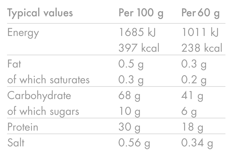products/Recovery-Drink_BANANA-_-VANILLA_Nutrition-Table_02.png