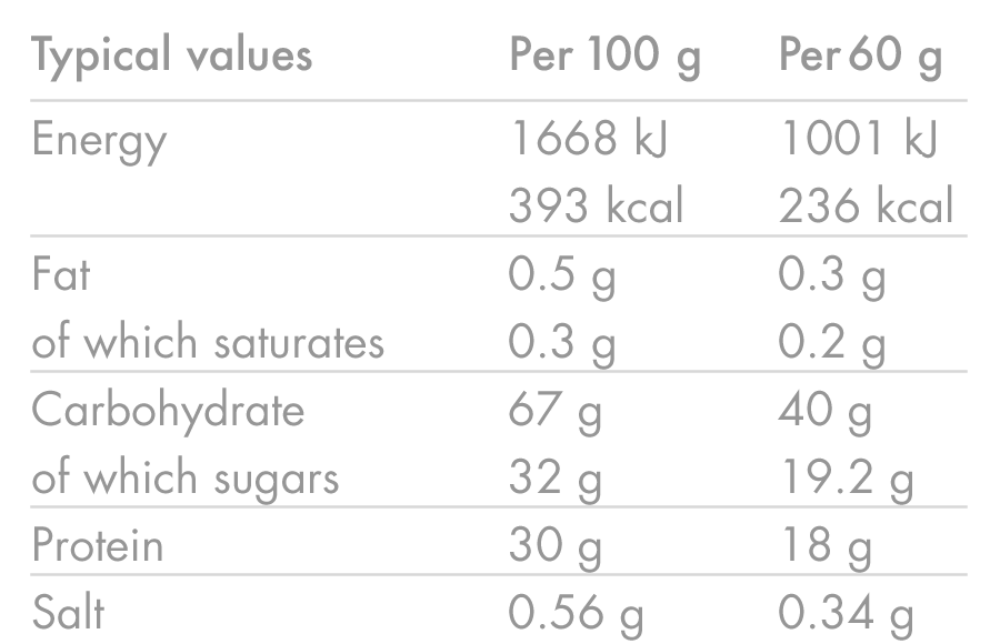 products/Recovery-Drink_BERRY_Nutrition-Table_02.png