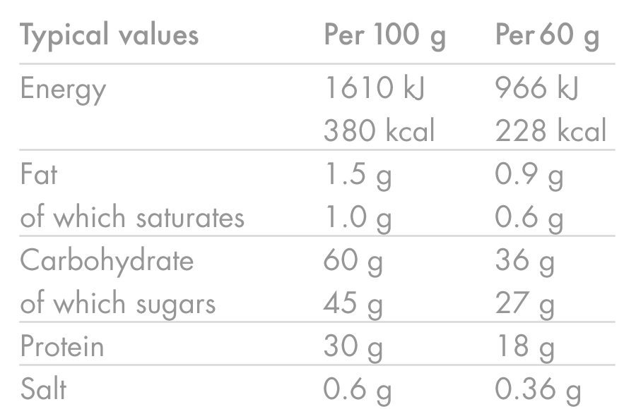 products/Recovery-Drink_CHOCOLATE_Nutrition-Table_02_4d430283-af5f-4d3b-9913-e39111faac3b.png