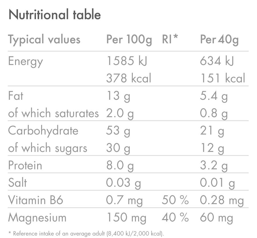 products/Slow-Release-Energy-Bar_APRICOT_Nutrition-Table_01.png