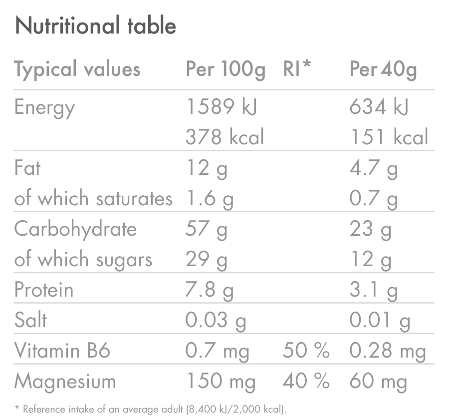 products/Slow-Release-Energy-Bar_Blueberry-_-Raspberry_Nutrition-Table_01.png