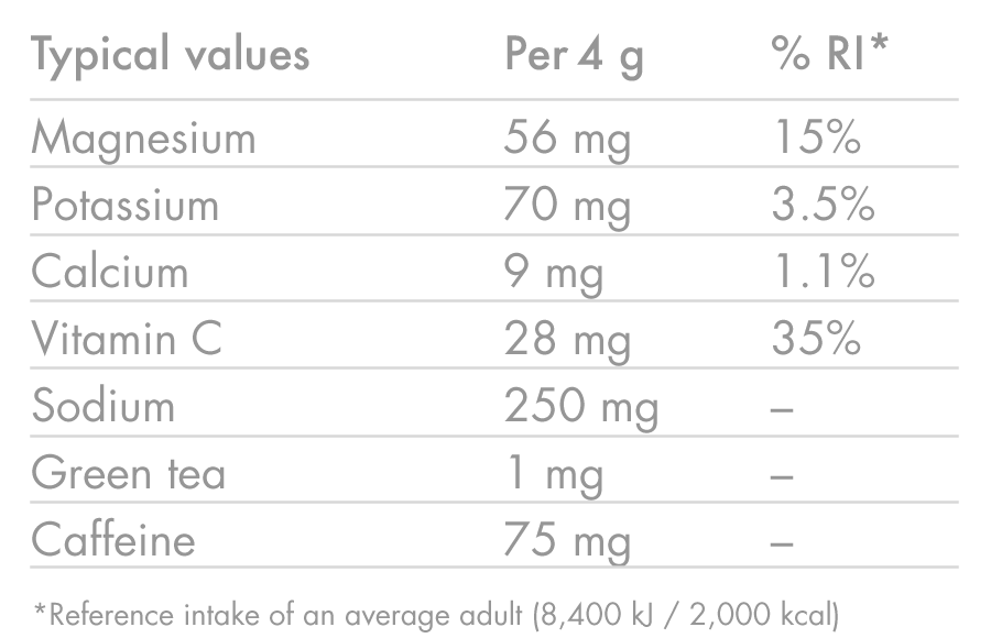 products/ZERO-CAFFEINE-HIT_PINK-GRAPEFRUIT_Nutrition-Table_02.png