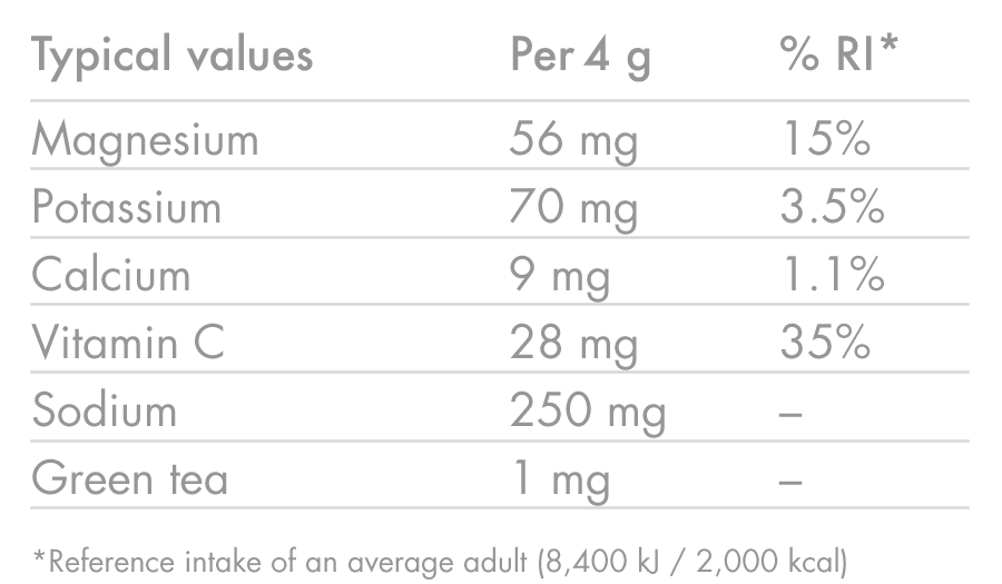 products/ZERO_TROPICAL_Nutrition-Table_02.png