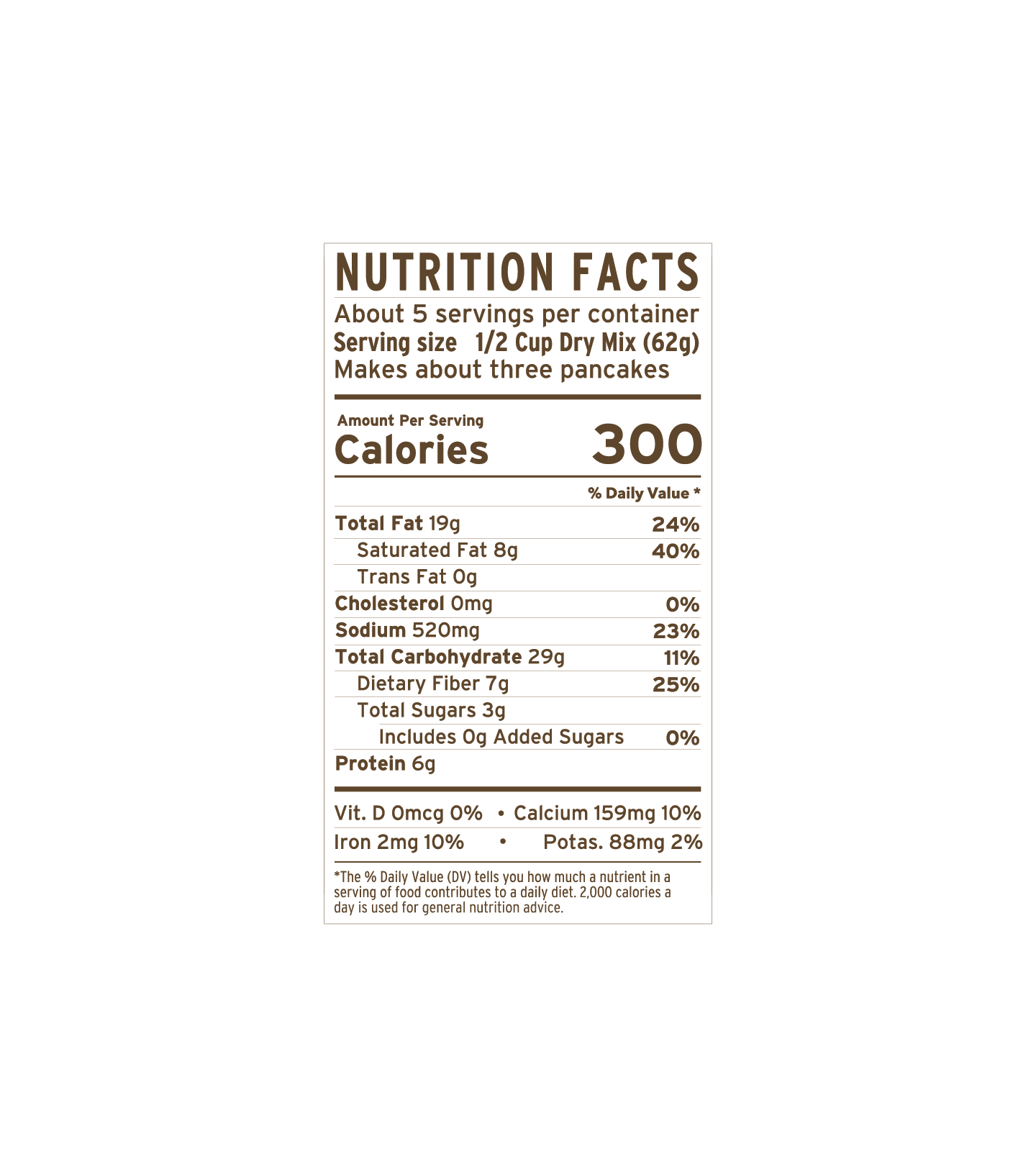 grain free pancake | nutritional-facts