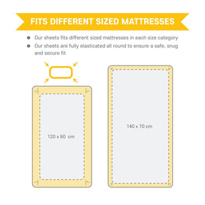 Size guide for baby or toddler satin cot bed sheets