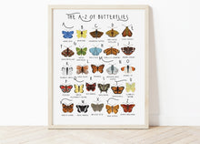 Load image into Gallery viewer, A-Z of Butterflies Poster
