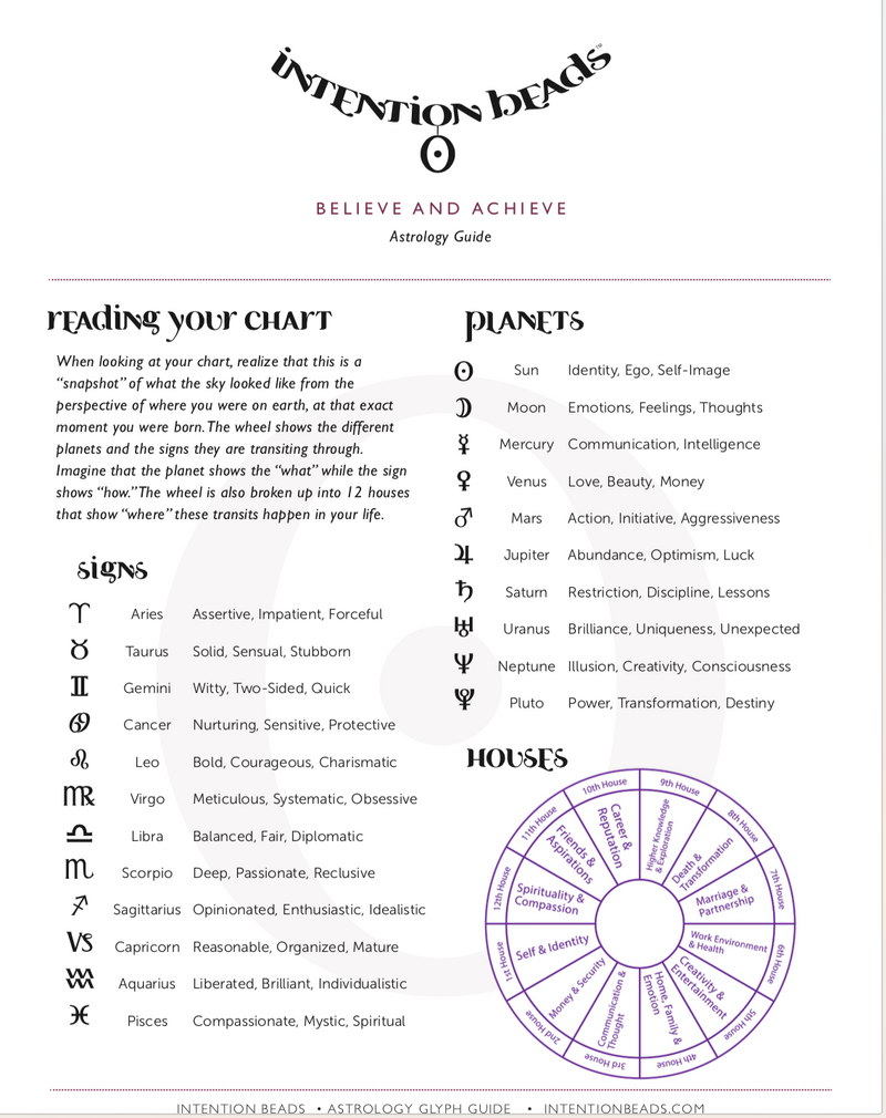 FREE Astrology Guide