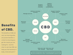 Six Benefits of CBD