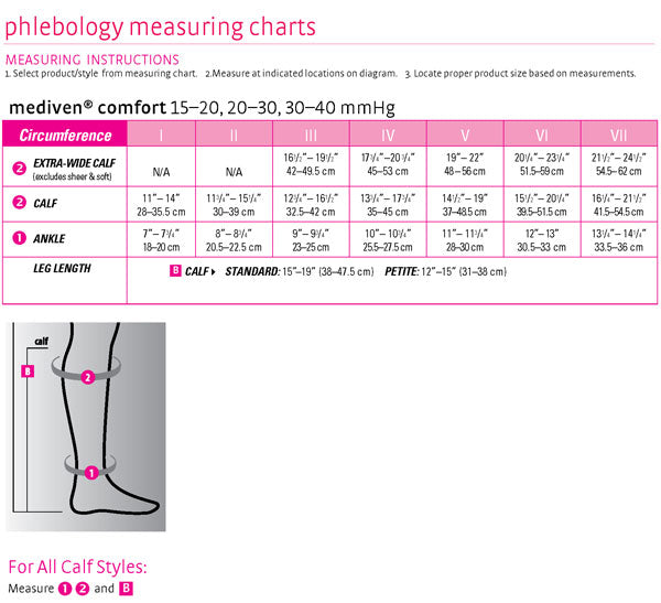 compression-stockings-sizing-chart