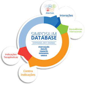 Simposium Database (Moçambique)