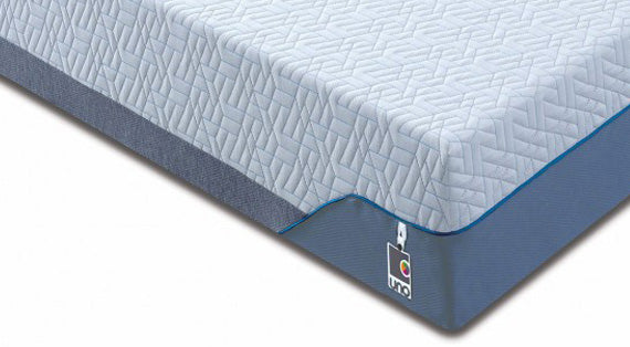 Small Double Mattresses »
