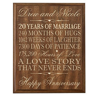 LifeSong Milestones Personalized 20th Wedding Anniversary Wall Plaque Gifts for Couple, Custom 20th for Her, 12 Inches Wide X 15 Inches High Wall Plaque (Distressed White)
