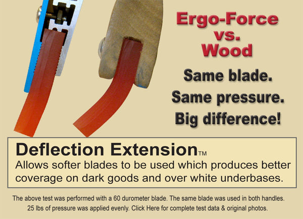 Ergo Force Squeegee Handle with Blade - 80 Durometer