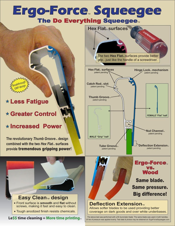 Ergo Force Squeegee Handle with Blade - 70/90/70 Durometer