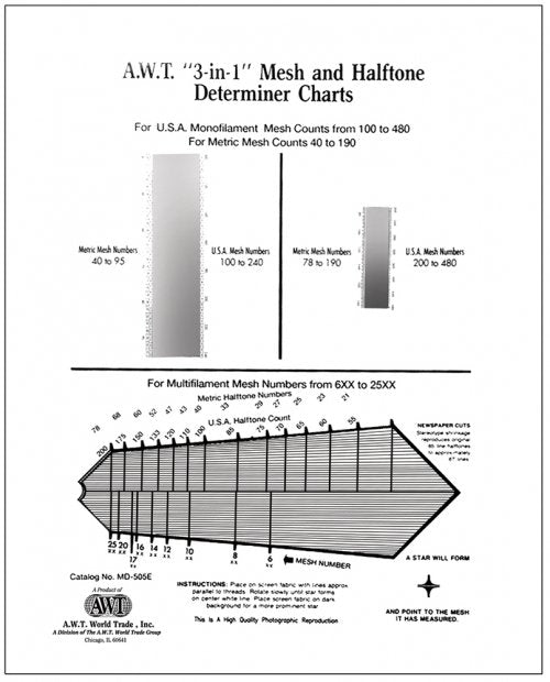 3-in-1 Mesh and Halftone Determiner Chart