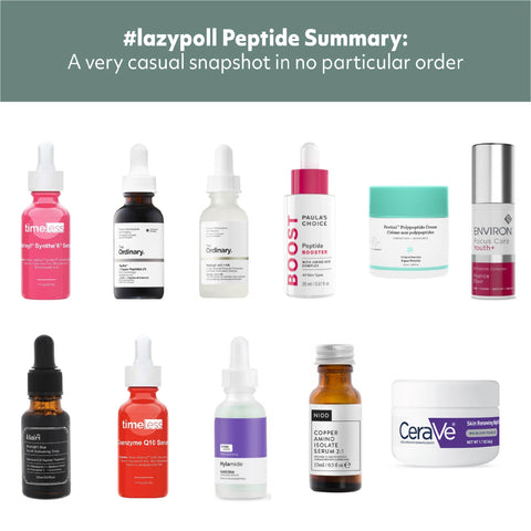 Community Poll Peptide Favorites Anti-aging