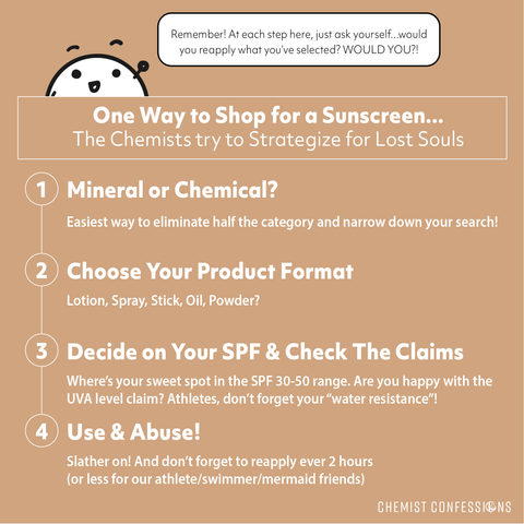 one chemist strategy to shop for your sunscreen