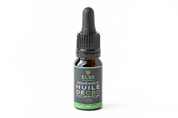 Best Full Spectrum CBD Oil (10%)