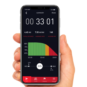 Humon Hex - Oxygen Saturation Monitor