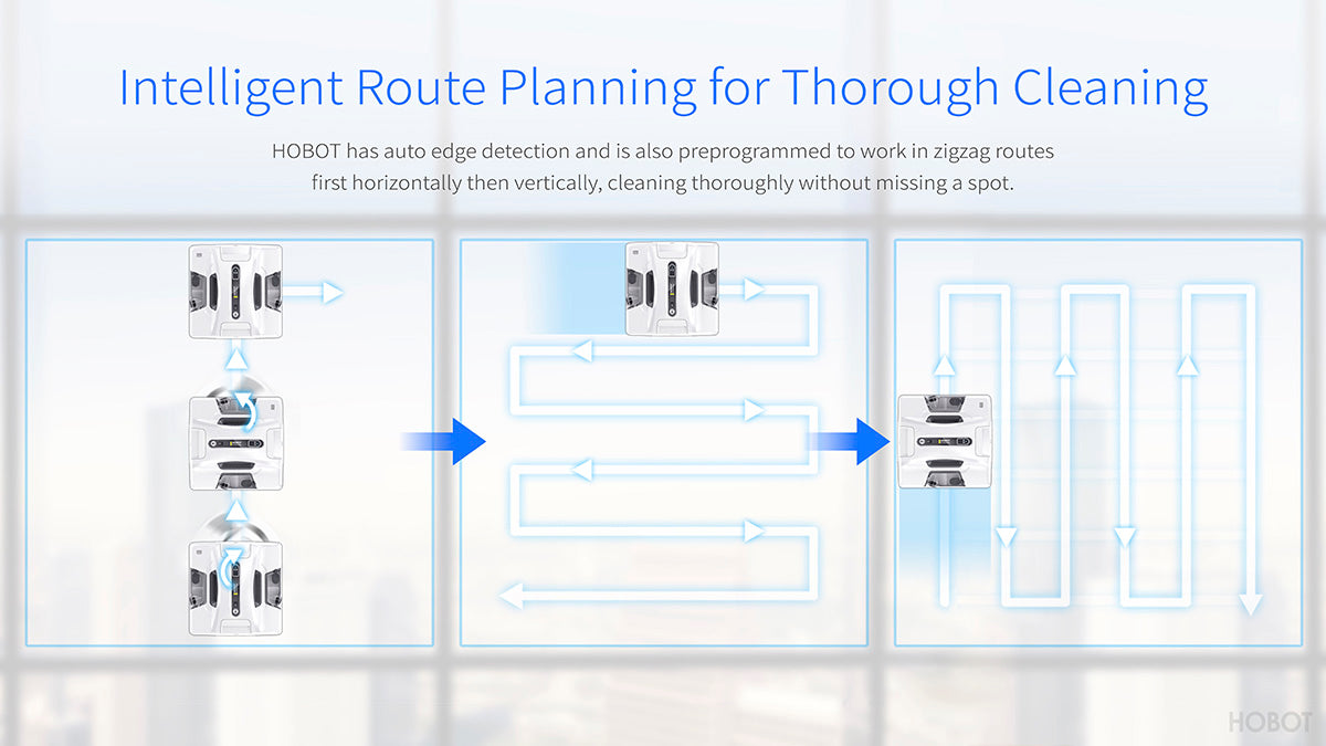 Intelligent Route Planning for Thorough Cleaning