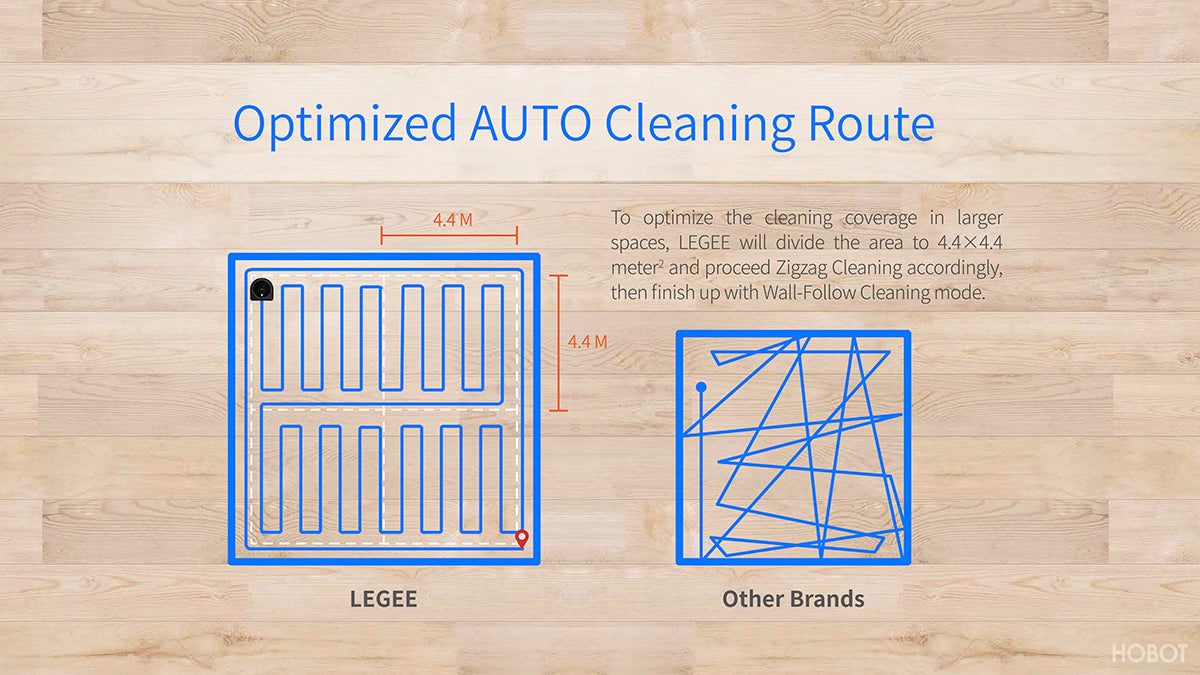 optimized auto cleaning route