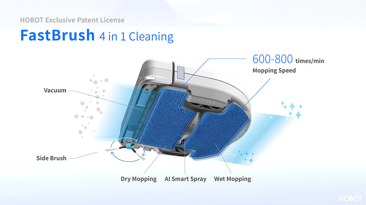 fastbrush 4 in 1 cleaning