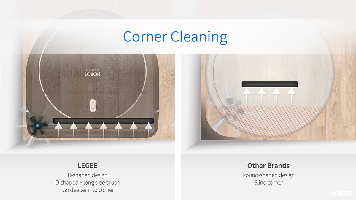 legee corner cleaning
