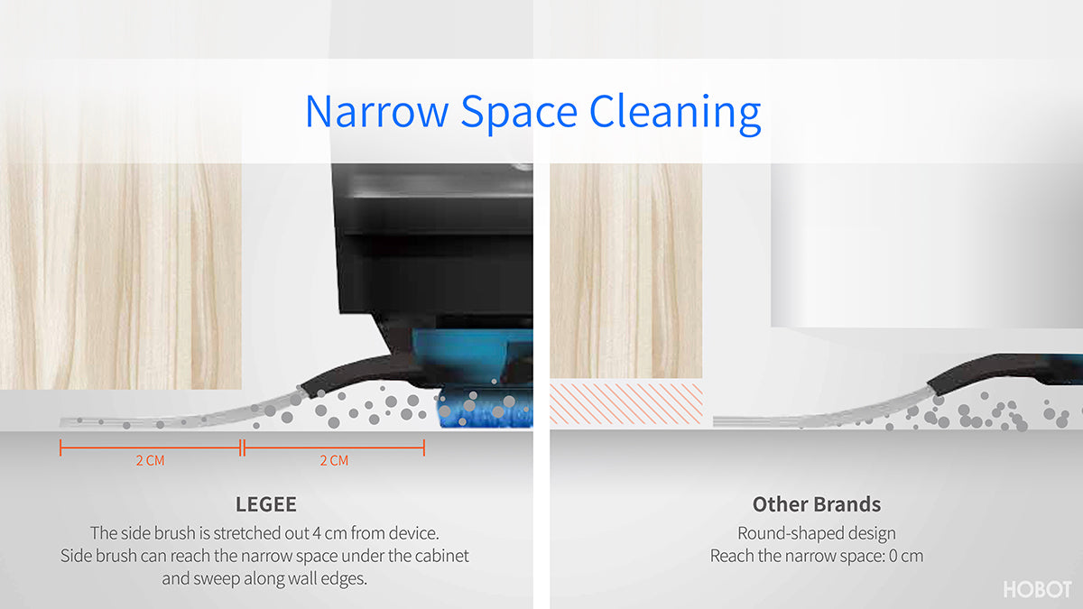 narrow space cleaning