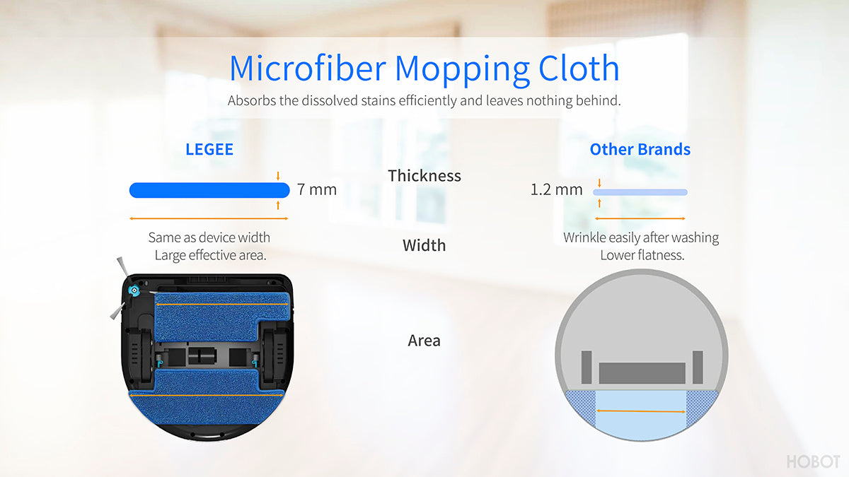 microfiber mopping cloth