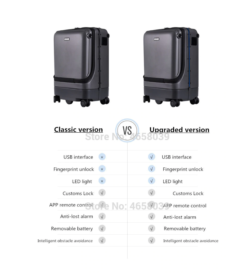 Auto-Follow Luggage Bag
