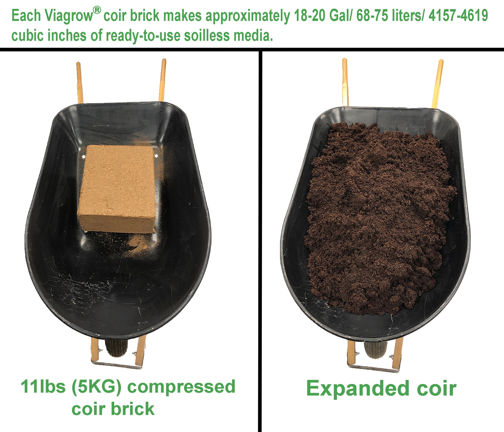 Viagrow Buffered Coco Coir, 5KG Compressed Premium Grow Media, 5KG/11lbs- makes 2 cubic ft / 72 qts / 18 gallons, Pallet