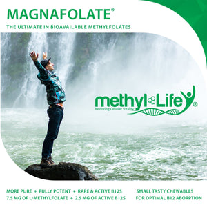 methylfolate 7.5 mg (rare & active b12s)