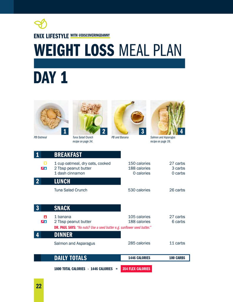 Danny Reed | Enix Lifestyle Weight Loss Meal Plan | E-Book