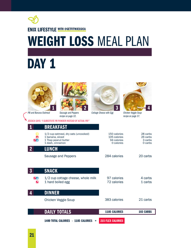 Jessica Beniquez | Enix Lifestyle Weight Loss Meal Plan | E-Book