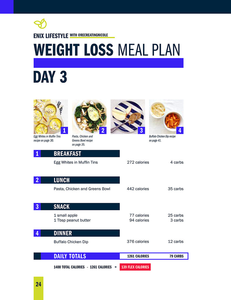 Nicole Burke | Enix Lifestyle Weight Loss Meal Plan | E-Book