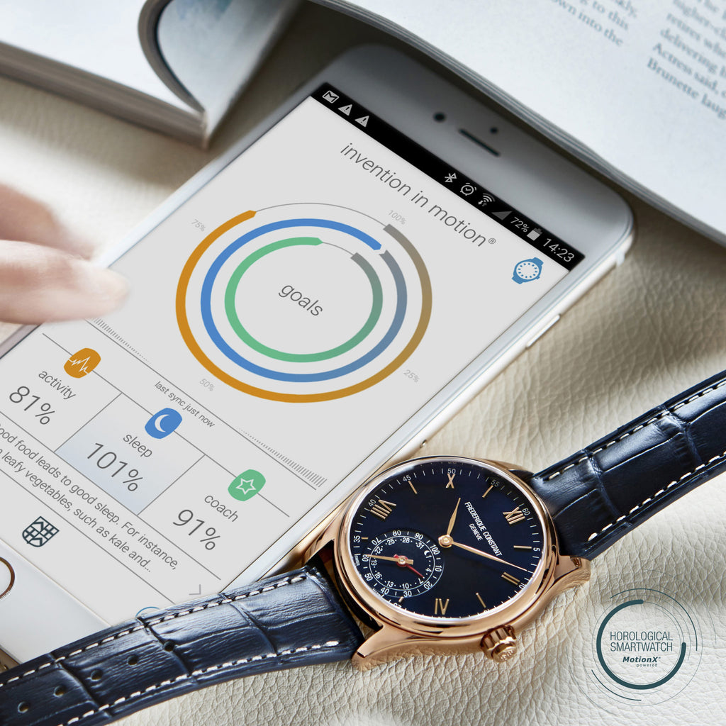 Frederique Constant offers new <br>Horological Smartwatch, powered by MotionX®
