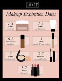 Keep it or Kick it? A Makeup Lover's Guide to Makeup Expiration Dates
