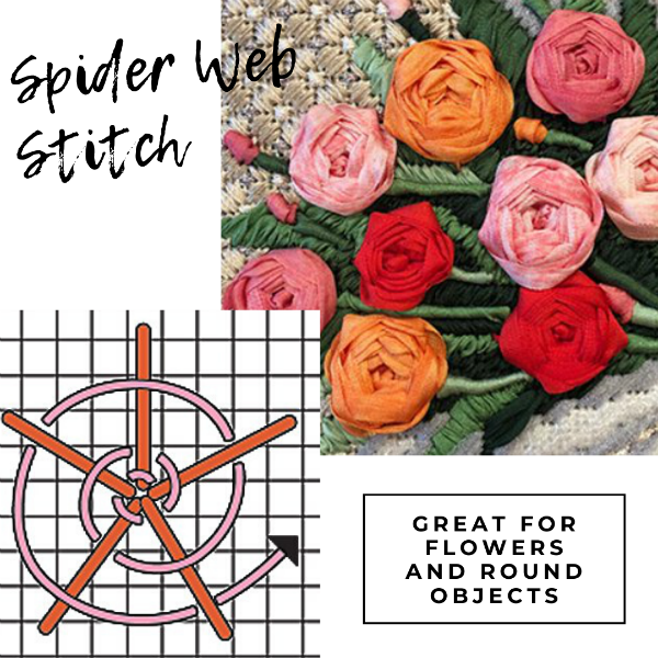 How To Make A Spider Web Needlepoint Stitch