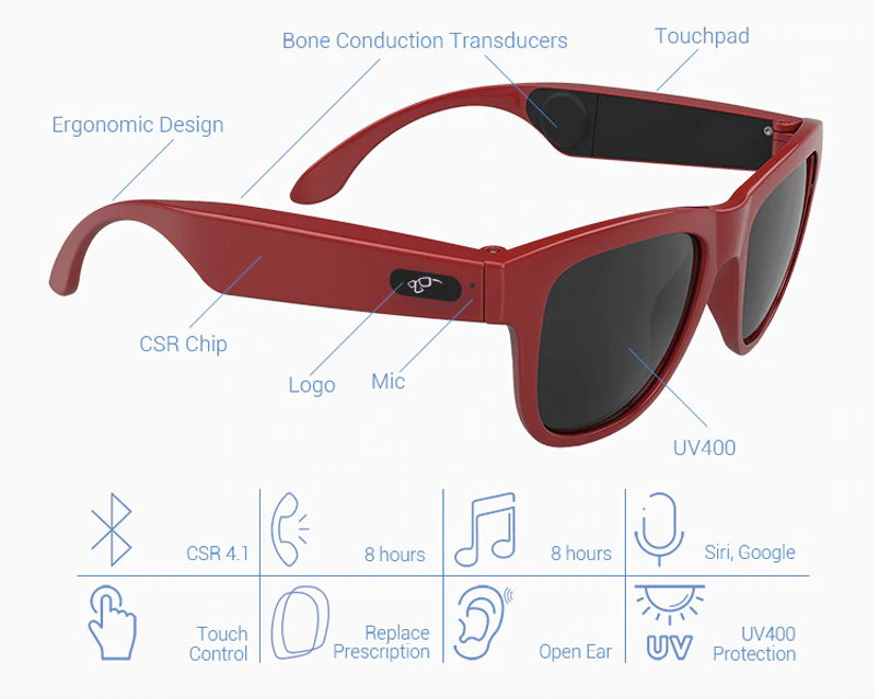 Bluetooth Headphone Sunglasses With Touch control Hands free Call For Running Hiking
