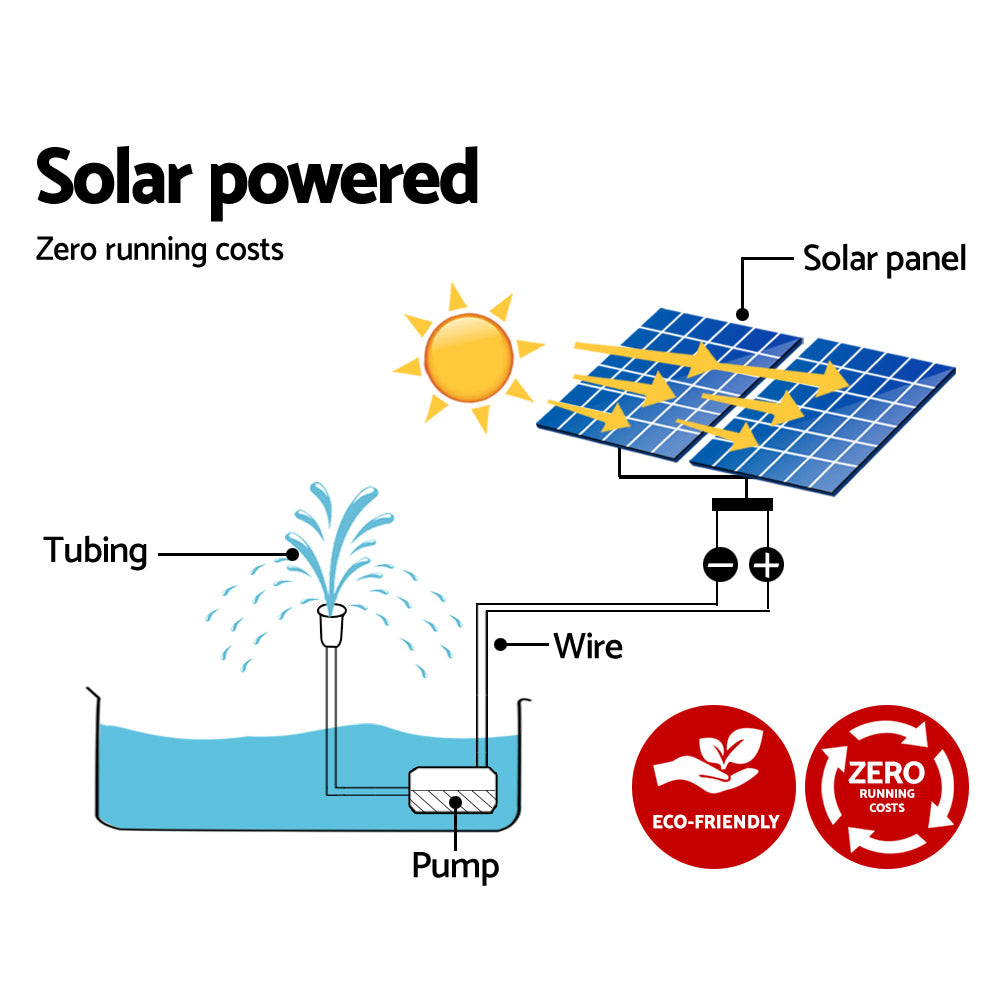110W Solar Powered Water Pond Pump for Submersible Fountains