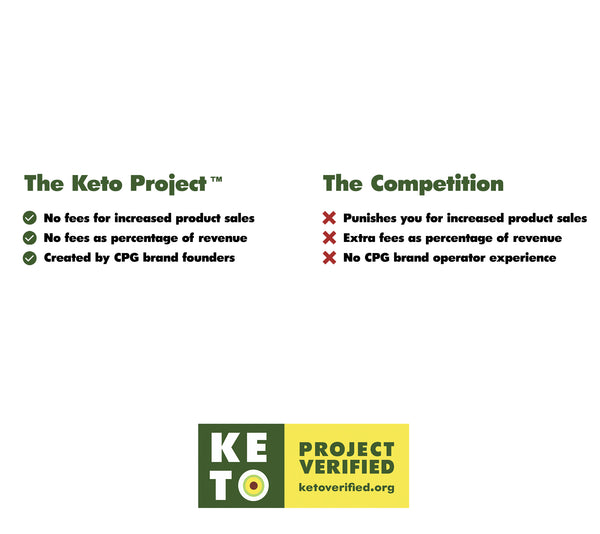 keto project comparison to keto certified